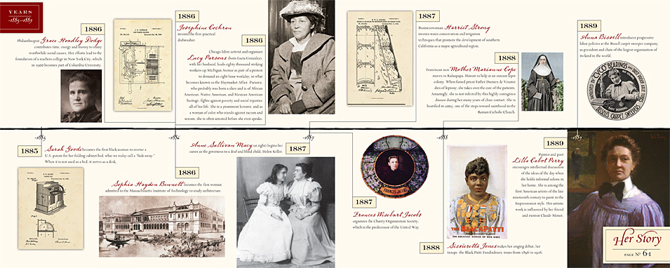 Her Story - A Timeline Of The Wome Who Changed America   About the ...